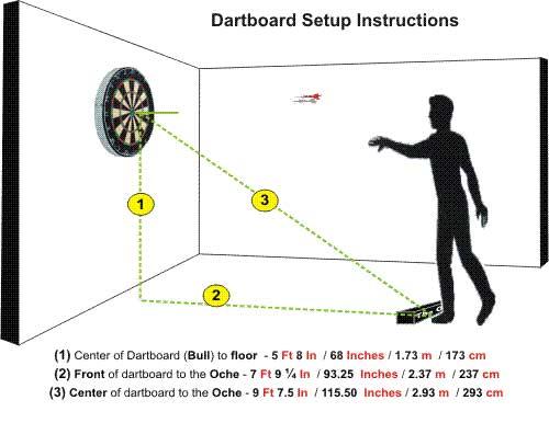setting-up-dart-board2